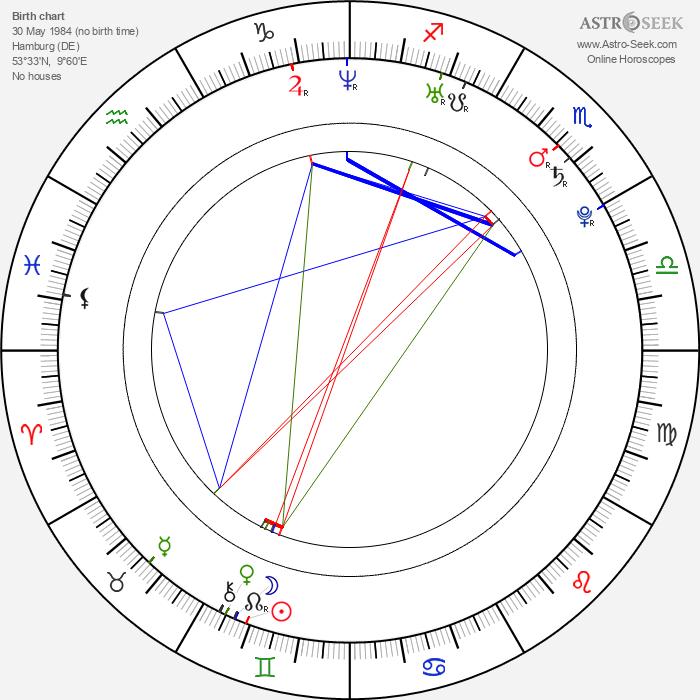 Kostja Ullmann - Astrology Natal Birth Chart