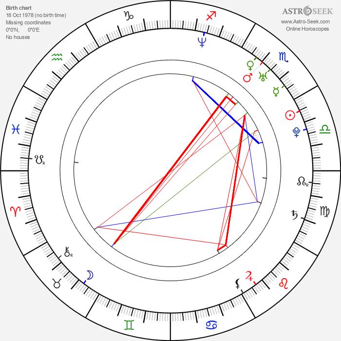 Kotomi Kyôno - Astrology Natal Birth Chart