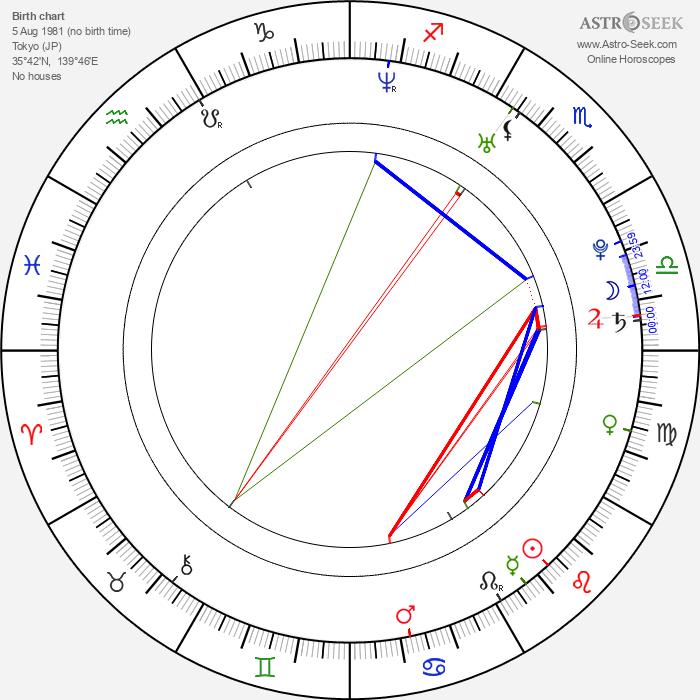 Kou Shibasaki - Astrology Natal Birth Chart