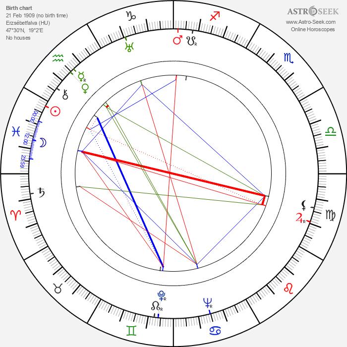 Kovács György - Astrology Natal Birth Chart
