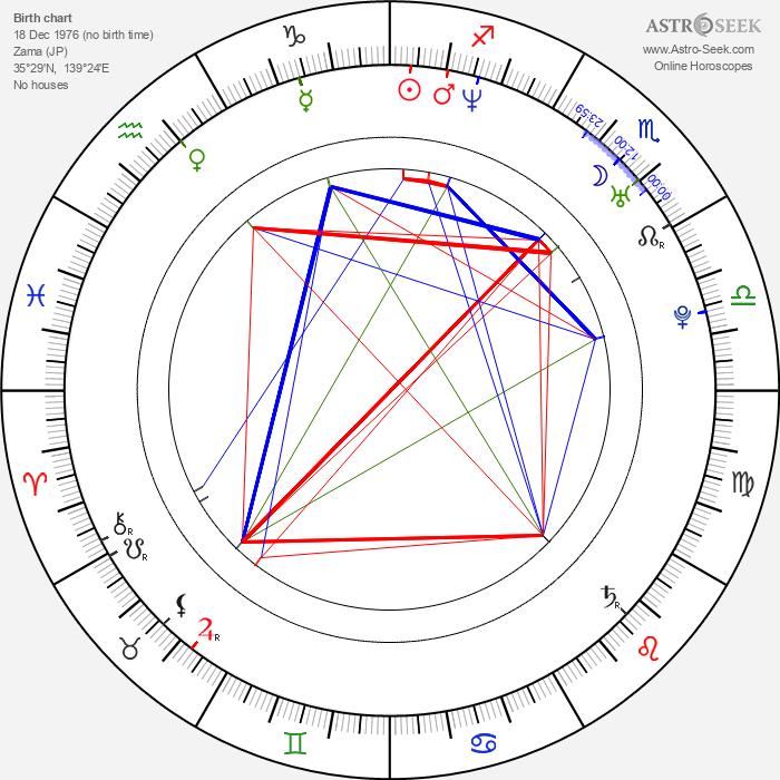 Koyuki - Astrology Natal Birth Chart