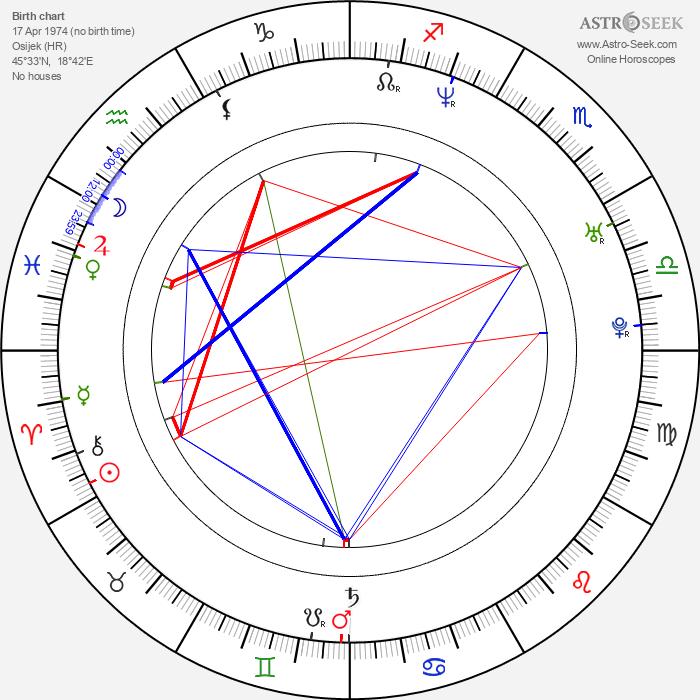 Krešimir Mikić - Astrology Natal Birth Chart