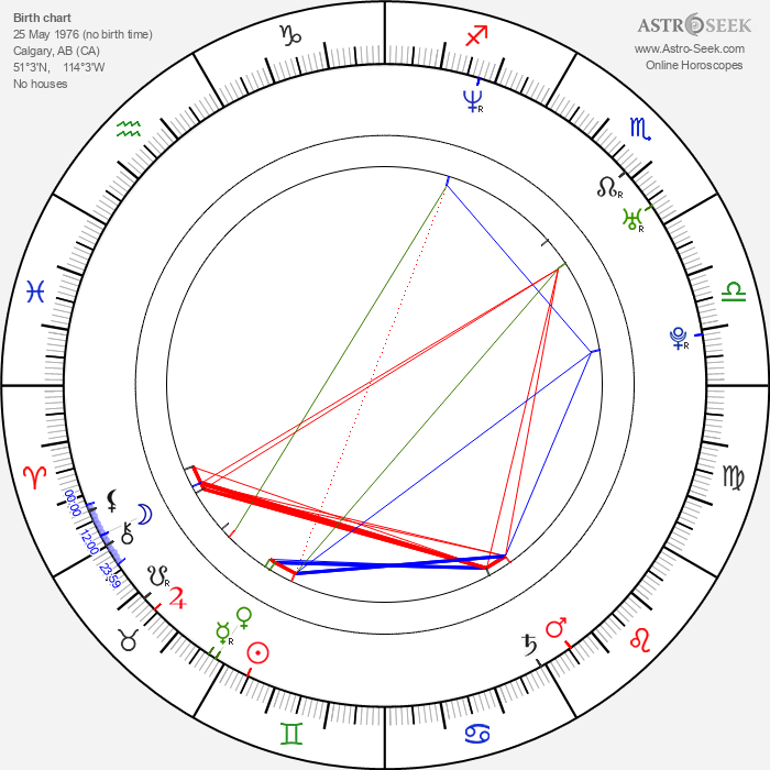 Kris Pope - Astrology Natal Birth Chart