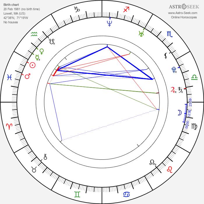 Kris Williams - Astrology Natal Birth Chart