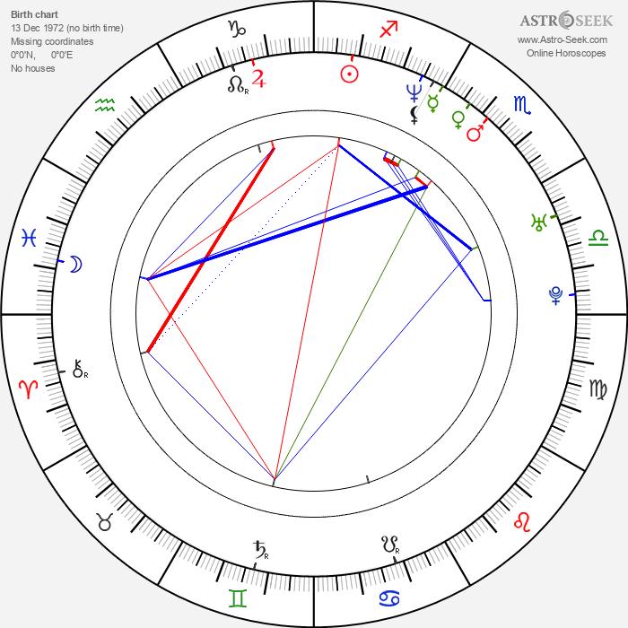 Krishna D. K. - Astrology Natal Birth Chart