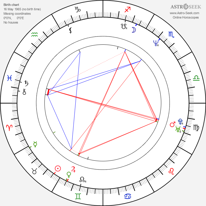 Krist Novoselic - Astrology Natal Birth Chart