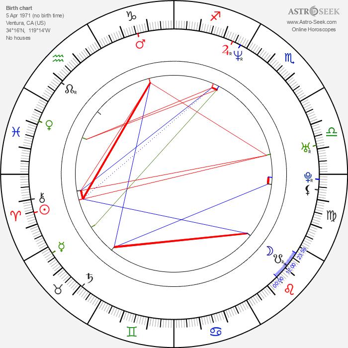 Krista Allen - Astrology Natal Birth Chart