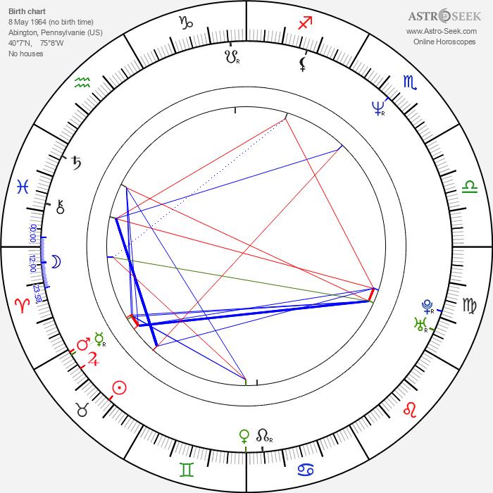Krista Errickson - Astrology Natal Birth Chart
