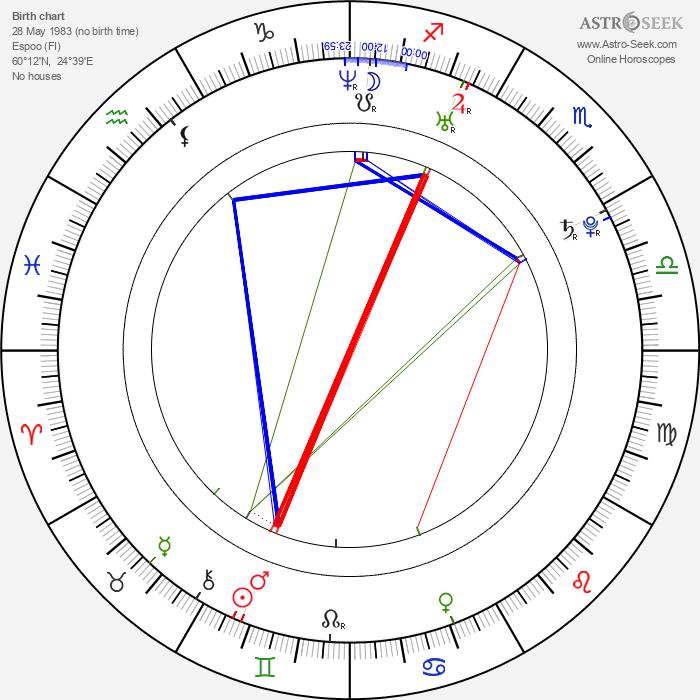 Krista Kosonen - Astrology Natal Birth Chart