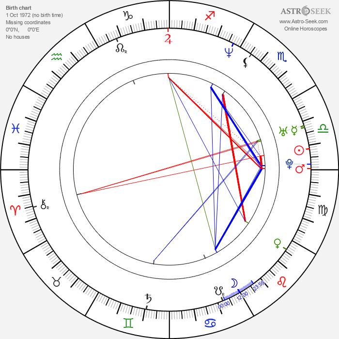 Kristal Summers - Astrology Natal Birth Chart