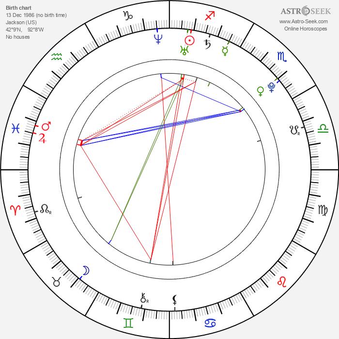 Kristen Dalton - Astrology Natal Birth Chart