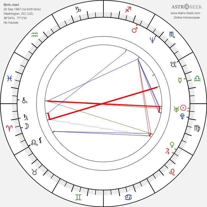 Kristen Johnston - Astrology Natal Birth Chart