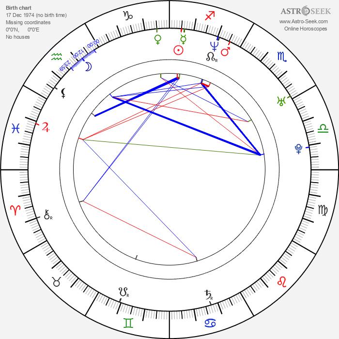 Kristen Kerr - Astrology Natal Birth Chart