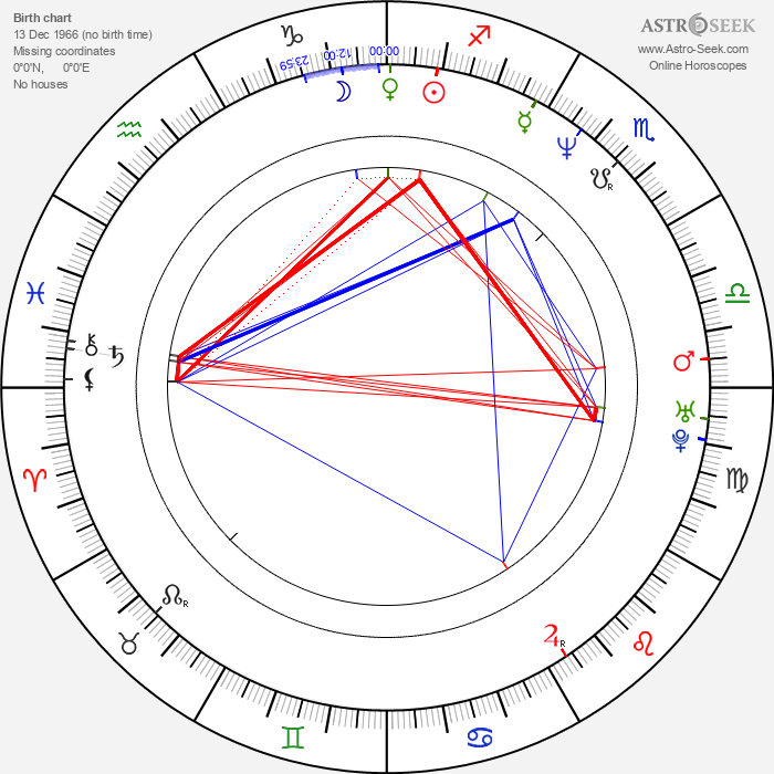 Kristen McMenamy - Astrology Natal Birth Chart
