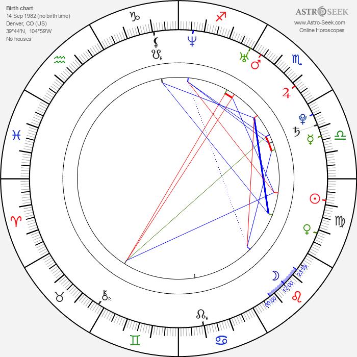 Kristen Renton - Astrology Natal Birth Chart