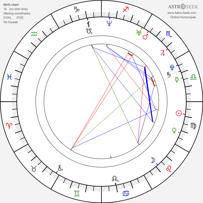 Kristen Renton - Astrology Natal Birth Chart