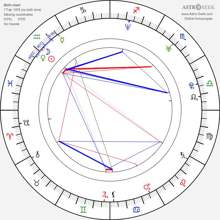 Kristi McDaniel - Astrology Natal Birth Chart