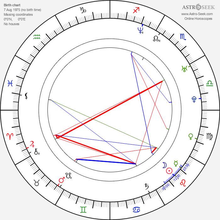 Kristian Eivind Espedal - Astrology Natal Birth Chart