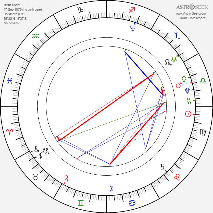 Kristian Kiehling - Astrology Natal Birth Chart