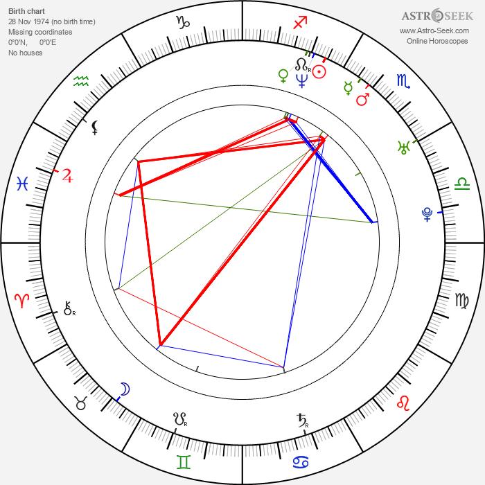 Kristian Schmid - Astrology Natal Birth Chart