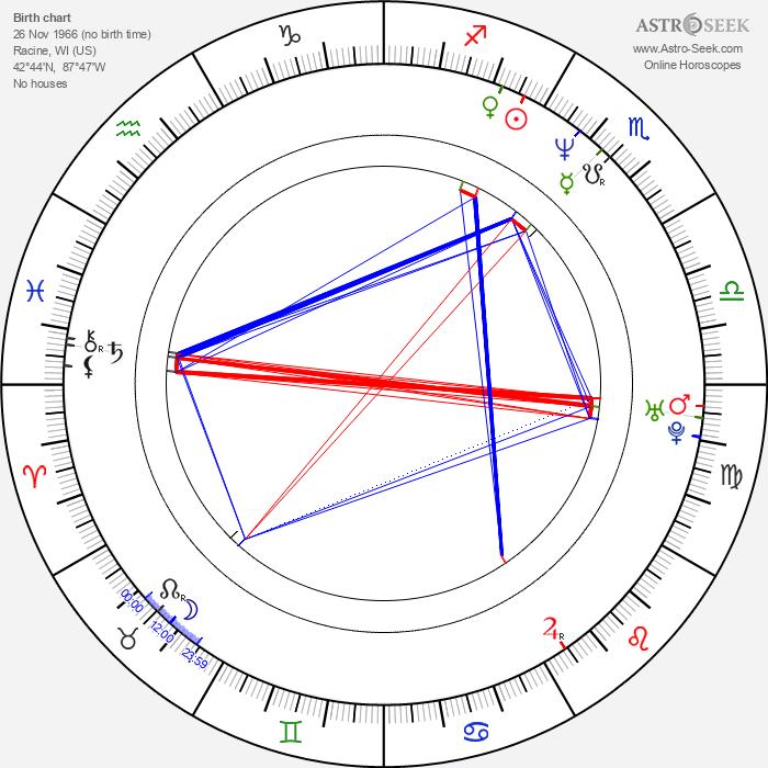 Kristin Bauer van Straten - Astrology Natal Birth Chart