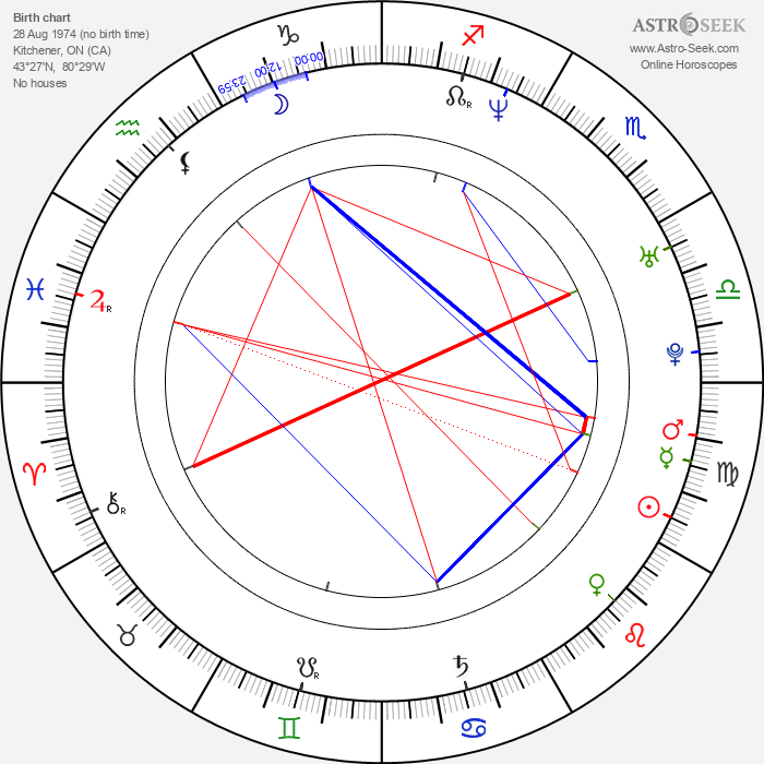 Kristin Booth - Astrology Natal Birth Chart