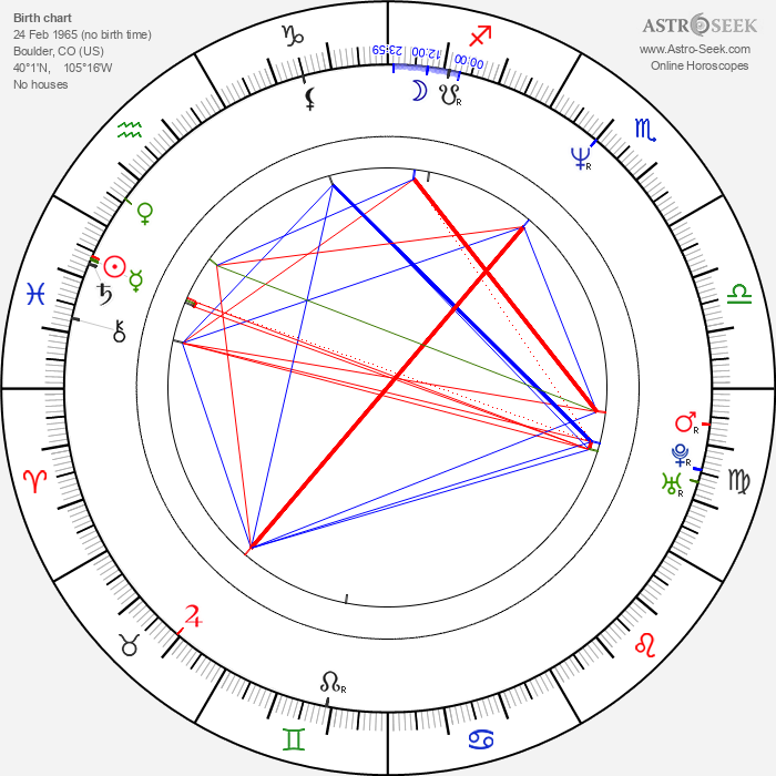 Kristin Davis - Astrology Natal Birth Chart