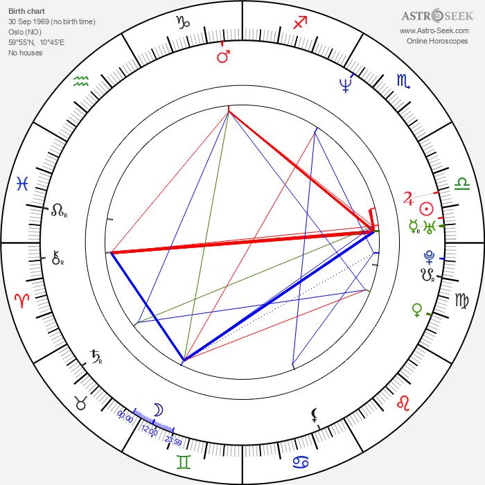 Kristin Kaspersen - Astrology Natal Birth Chart