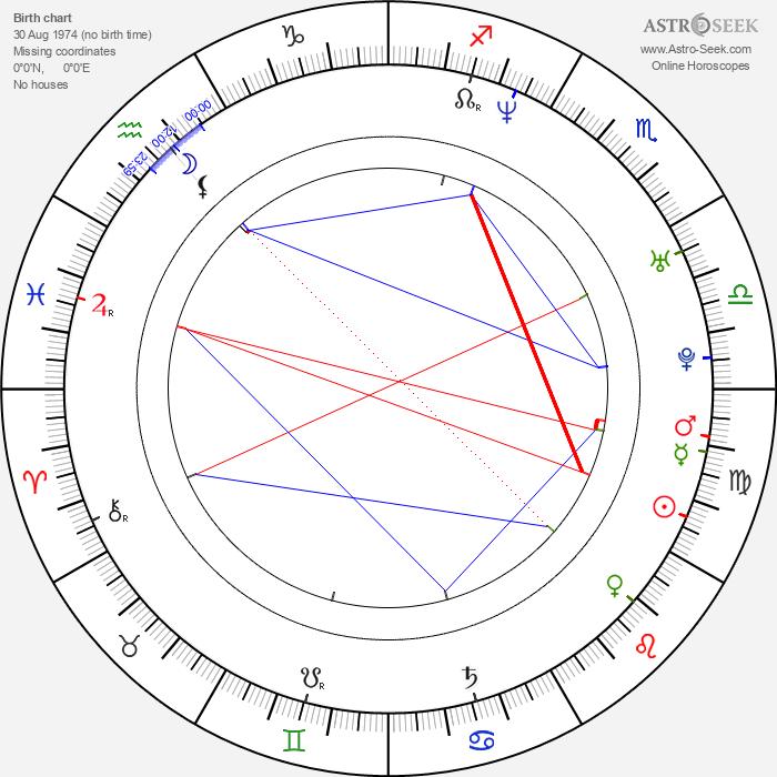Kristin Lenhardt - Astrology Natal Birth Chart