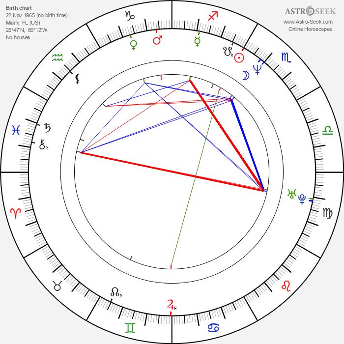 Kristin Minter - Astrology Natal Birth Chart