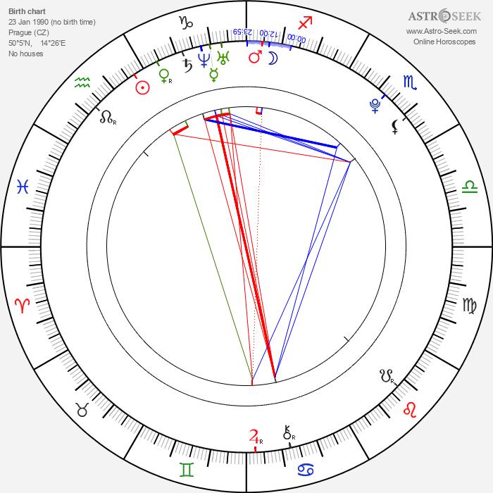 Kristína Adamcová - Astrology Natal Birth Chart