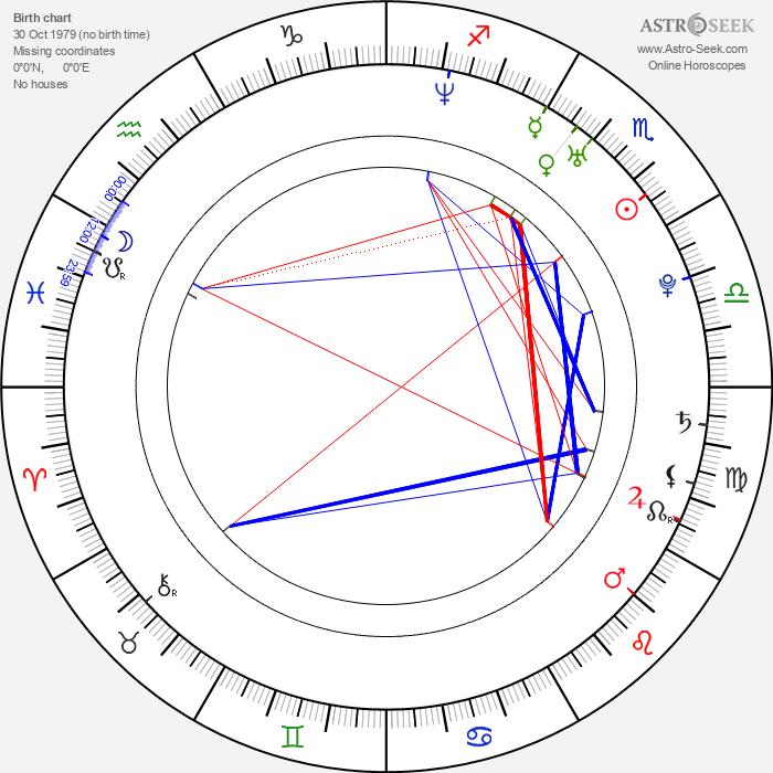 Kristina Anapau - Astrology Natal Birth Chart
