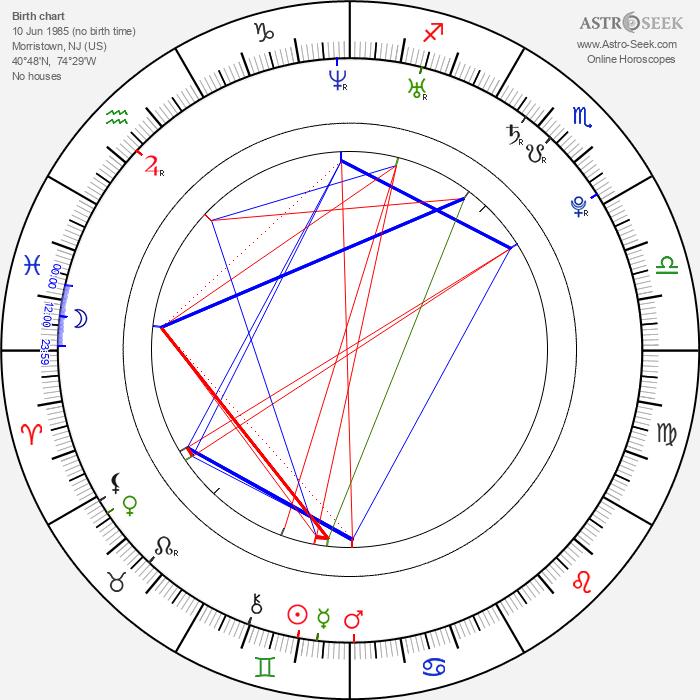 Kristina Apgar - Astrology Natal Birth Chart