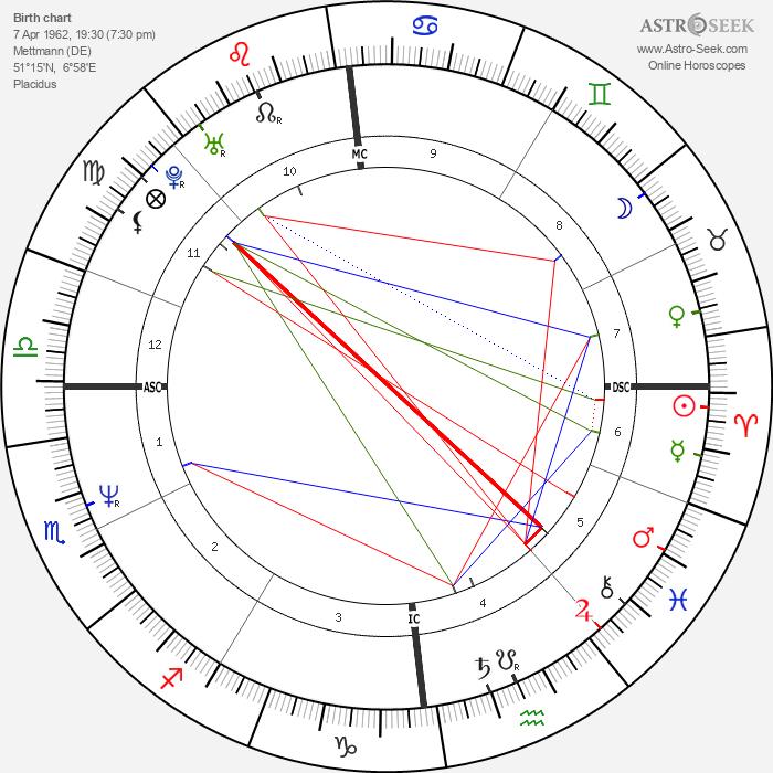 Kristina Bach - Astrology Natal Birth Chart
