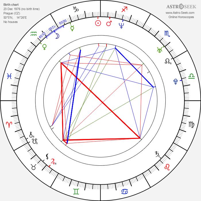 Kristina Bastienová - Astrology Natal Birth Chart
