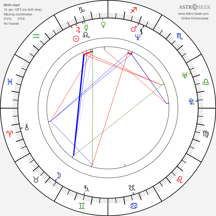 Kristina Copeland - Astrology Natal Birth Chart