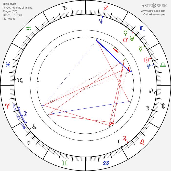 Kristina Dufková - Astrology Natal Birth Chart