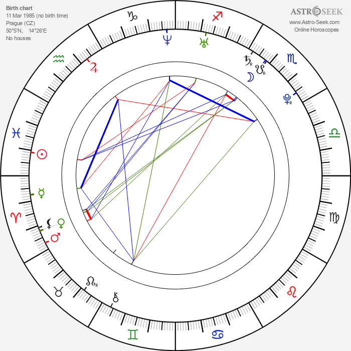 Kristina Weiserová - Astrology Natal Birth Chart
