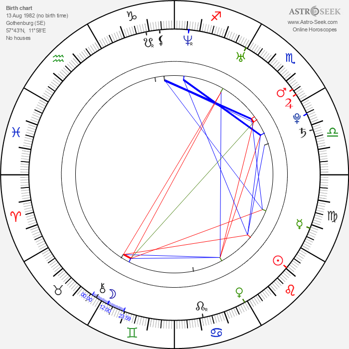 Kristoffer Berntsson - Astrology Natal Birth Chart