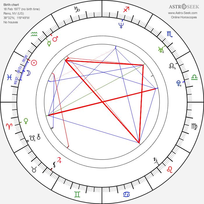 Kristoffer Polaha - Astrology Natal Birth Chart