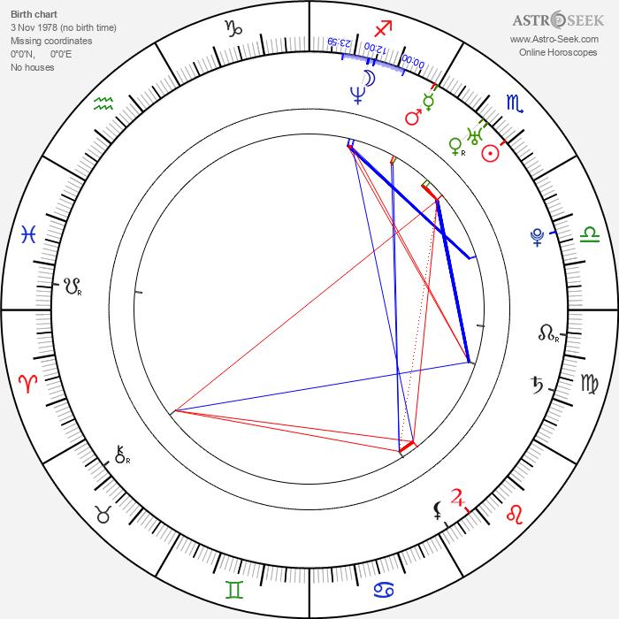 Kristoffer Ryan Winters - Astrology Natal Birth Chart