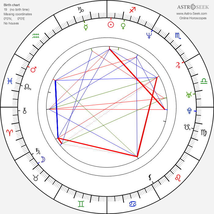 Kristy Swanson - Astrology Natal Birth Chart