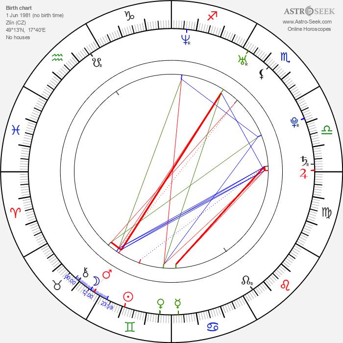 Kristýna Brázdilová - Astrology Natal Birth Chart