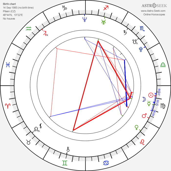 Kristýna Leichtová - Astrology Natal Birth Chart