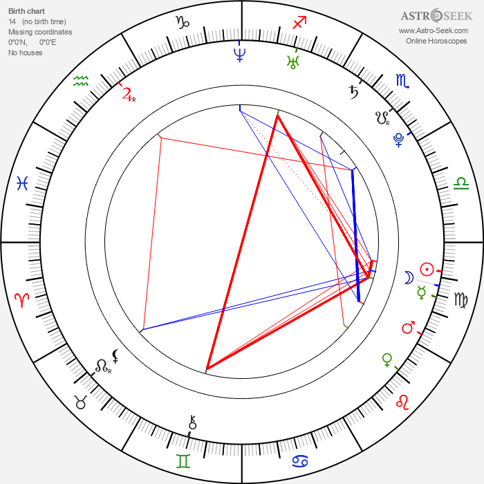 Kristýna Leichtová - Astrology Natal Birth Chart