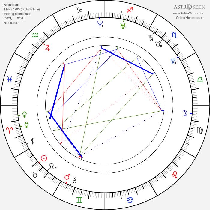Kristýna Maléřová-Podzimková - Astrology Natal Birth Chart