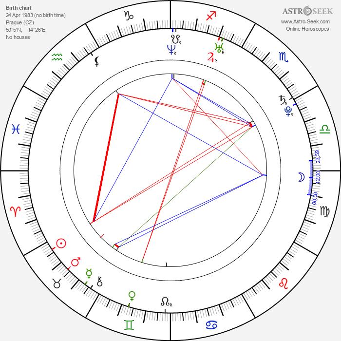 Kristýna Nováková-Fuitová - Astrology Natal Birth Chart