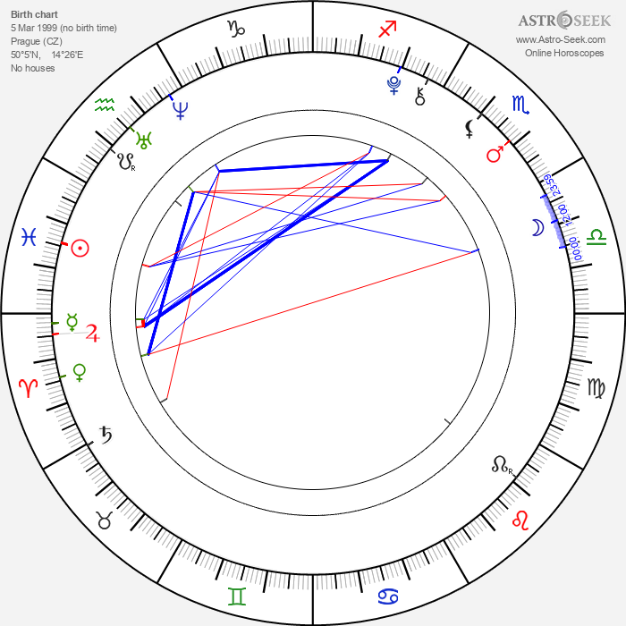 Kristýna Pecková - Astrology Natal Birth Chart