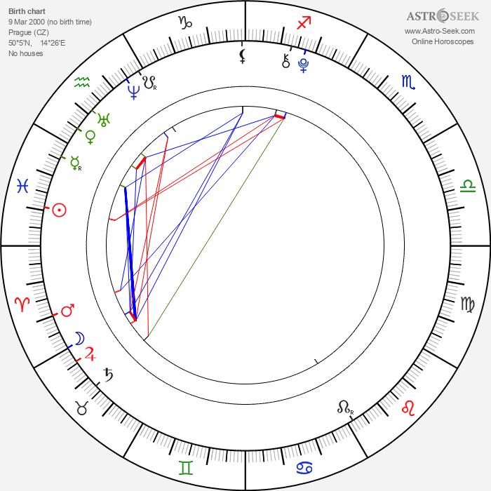 Kristýna Šlingrová - Astrology Natal Birth Chart