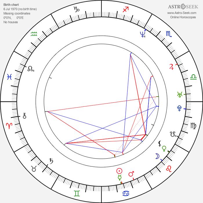 Krystal Landrum - Astrology Natal Birth Chart